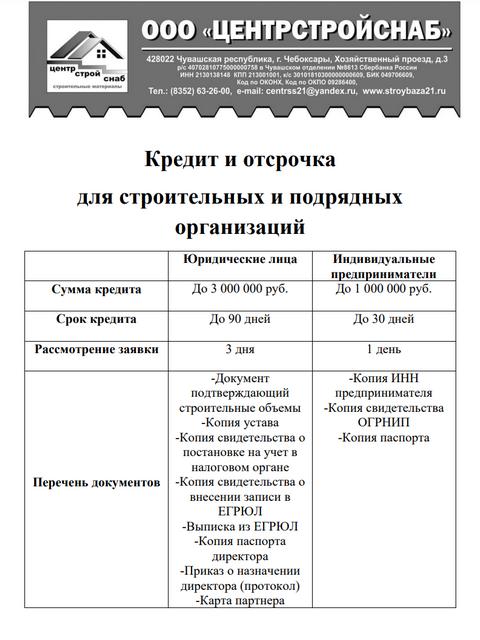 учет кредита на строительство офис в кредит